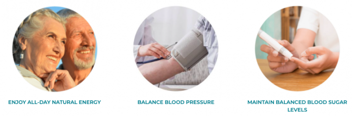 The Blood Pressure Program exercises