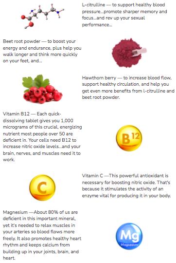CircO2 Ingredients