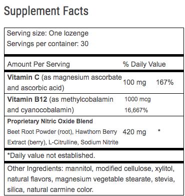 CircO2 Supplement